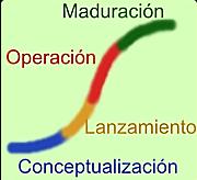 curva iniciativa