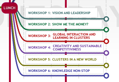 Jyv Workshops
